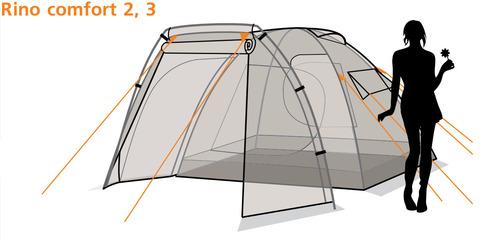 Canadian Camper RINO 2 Comfort