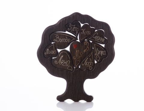 Символ сплочения семьи «Семейное древо»