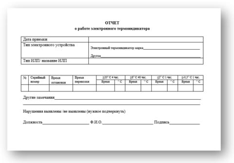 Отчет о работе термоиндикатора