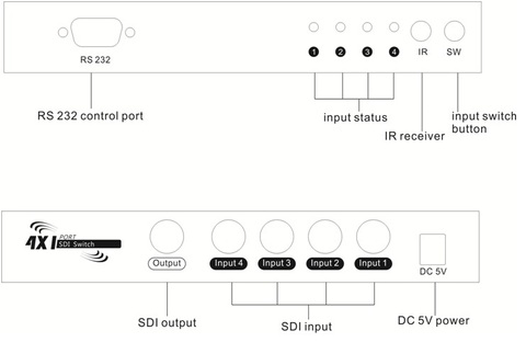 Переключатель SDI 4x1 SDI свитчер