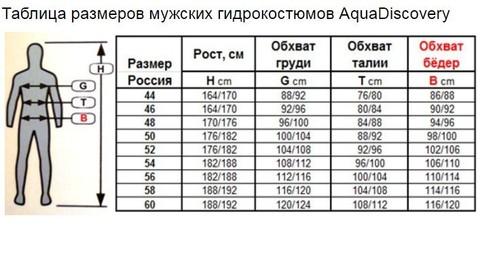 Гидрокостюм Аквадискавери Элит 7 мм – 88003332291 изображение 9