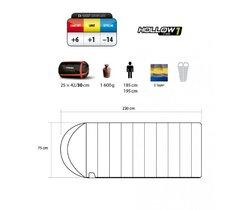 Купить Спальный мешок Trimm Comfort VIPER, 195 R напрямую от производителя недорого.