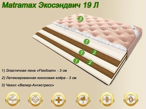 Матрас Матрамакс Экосэндвич 19 Л от Мегаполис-матрас