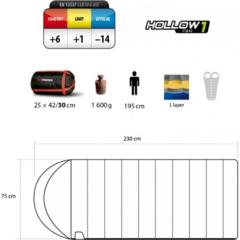 Купить Спальный мешок Trimm Comfort VIPER, 185 R напрямую от производителя недорого.