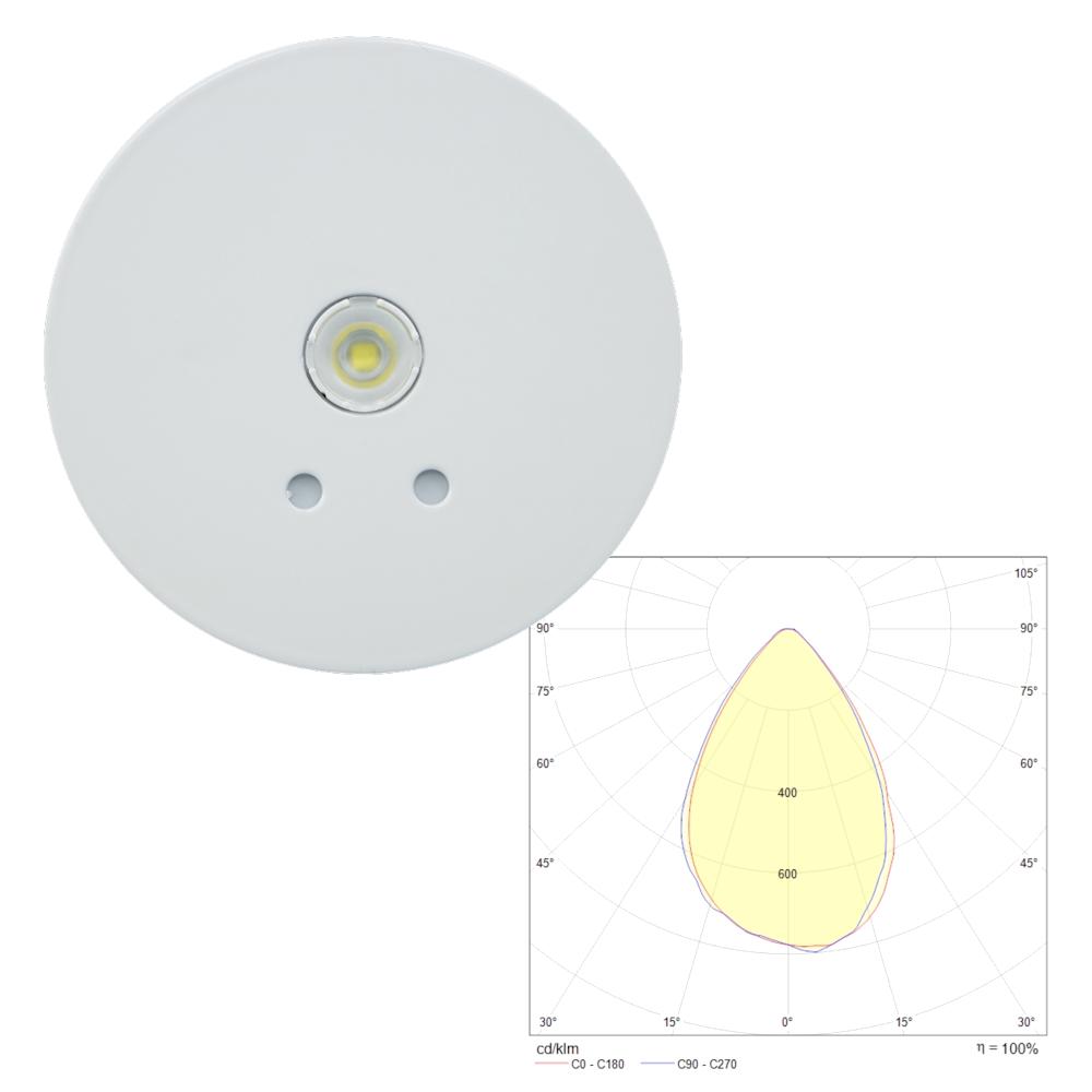 Встраиваемые круглые светодиодные светильники аварийного типа для высоких потолков SLIMSPOT II Zone MIDBAY Teknoware с диаграммой светораспределения