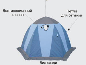 Палатка для зимней рыбалки Митек Нельма 3 Люкс