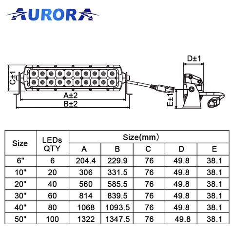Светодиодная балка   50 комбинированного  света Аврора  ALO-D5D-50С ALO-D5D-50С  фото-5