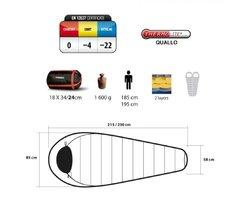 Купить Спальный мешок Trimm Sporty, 185 R напрямую от производителя недорого.