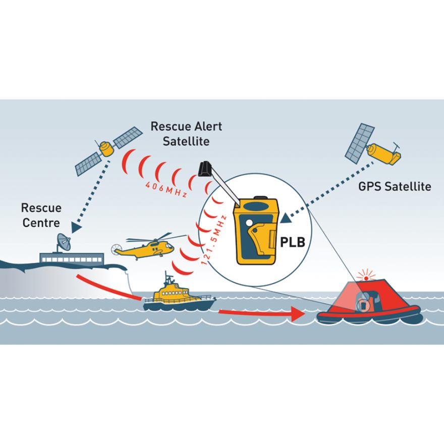 Ocean Signal Personal Locator Beacon PLB1