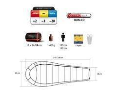 Купить Спальный мешок Trimm Trekking HIGHLANDER, 185 L напрямую от производителя недорого.