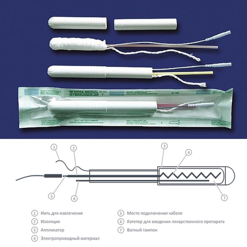 Электрод для терапии, полостной, ректально-вагинальный с встроенным контактом