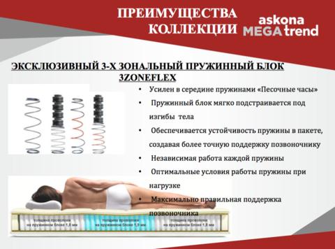 Трёхзональный пружинный блок 3Zone Flex