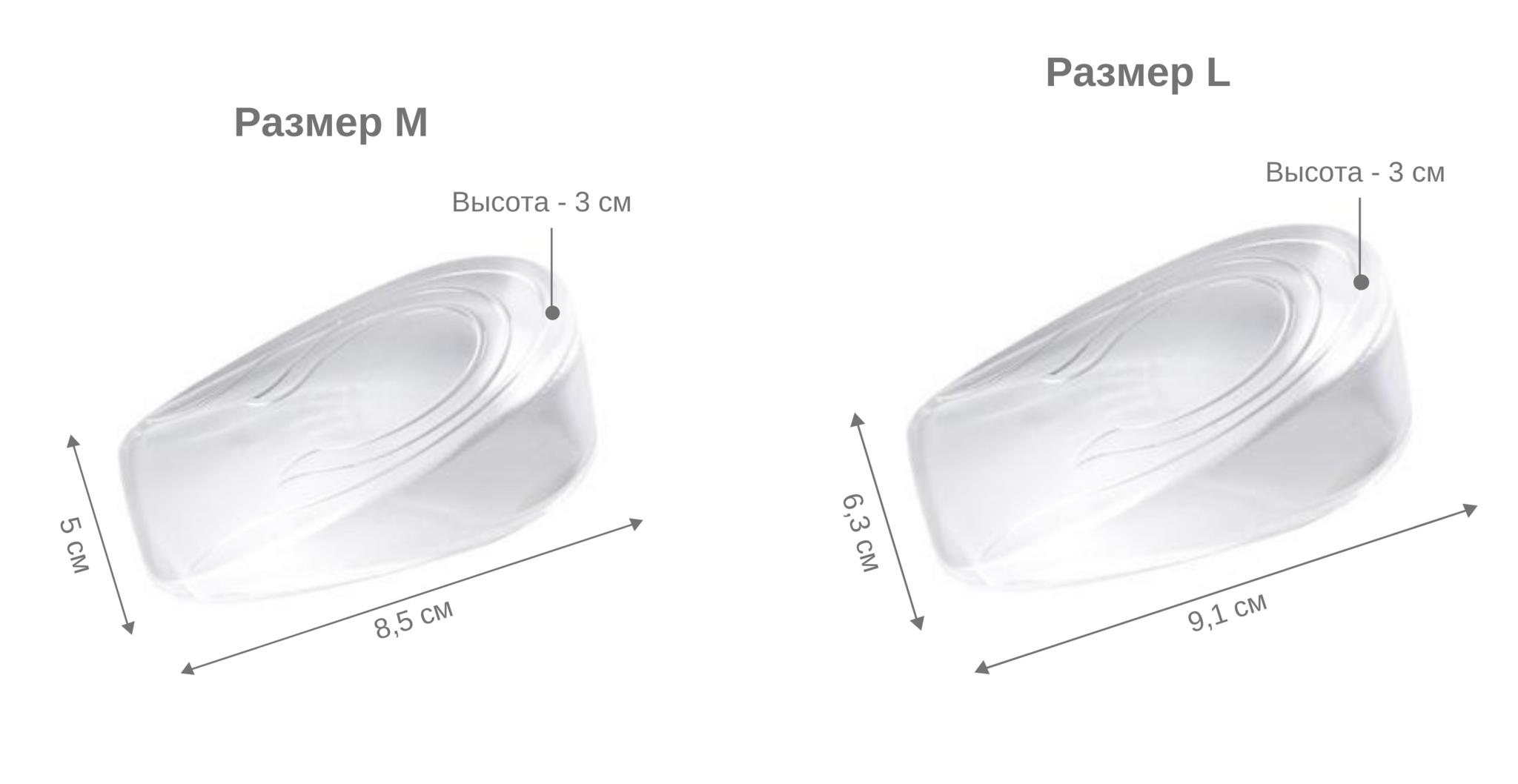 Упругие амортизирующие подпяточники «+ 3 см» из полупрозрачного силикона
