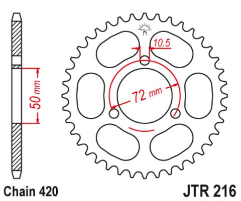 JTR216