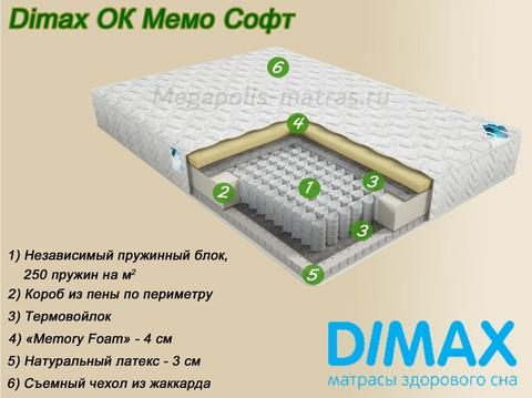 Матрас Димакс ОК Мемо Софт от Мегаполис-матрас