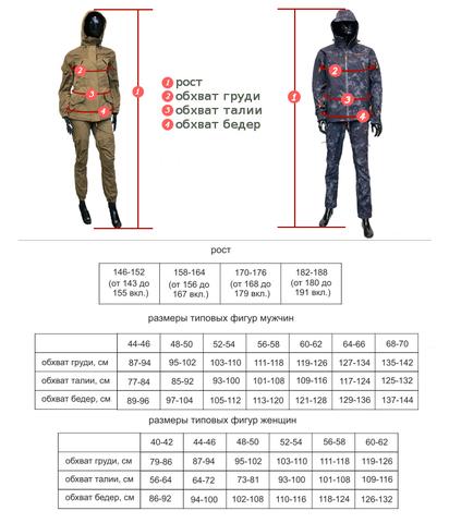 Костюм Хантер -10 градусов (ткань мембранная Канада) Вожак