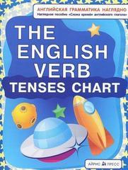 Постер the English Verb Tenses Chart - Схема времён английского глагола 60*90