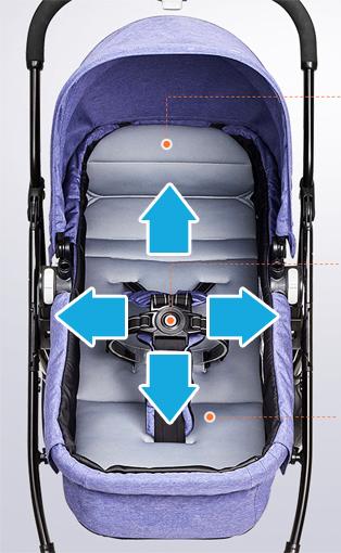 Коляска трансформер Combi I-thruller 4w синий