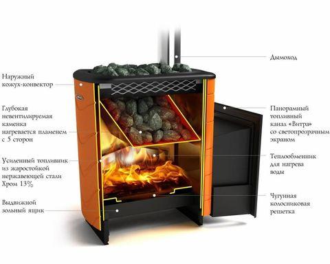 Тунгуска 2011 Carbon Витра антрацит