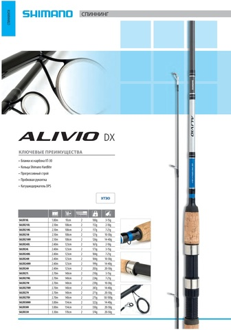 Спиннинг Shimano Alivio DX 240 ML, тест 3-21 г.