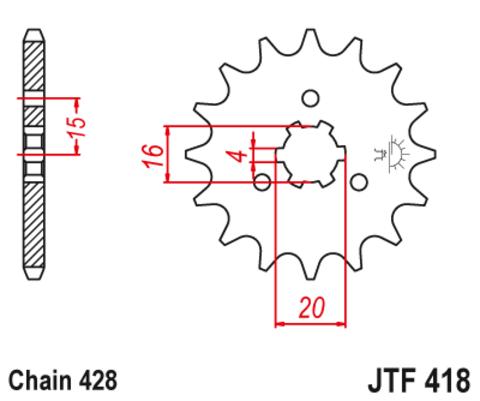 JTF418