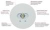 Особенности точечного светильника аварийного освещения серии SLIMSPOT II
