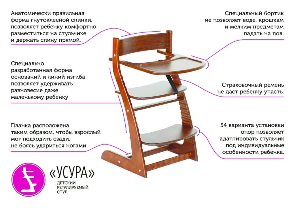 """Детский растущий регулируемый стул """"Усура белый"""""""