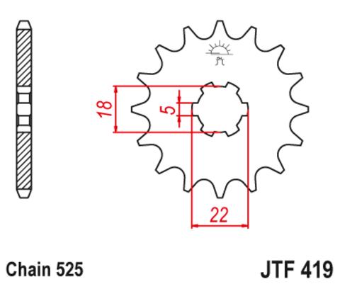 JTF419