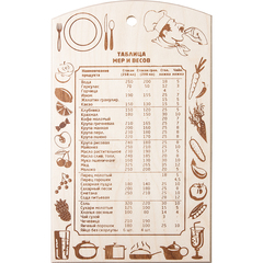 Доска разделочная «Таблица мер и весов» 30х18,5 см