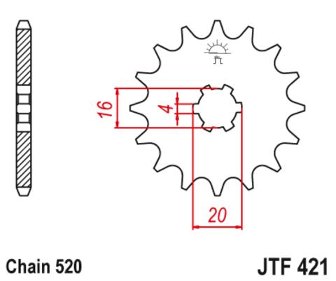JTF421