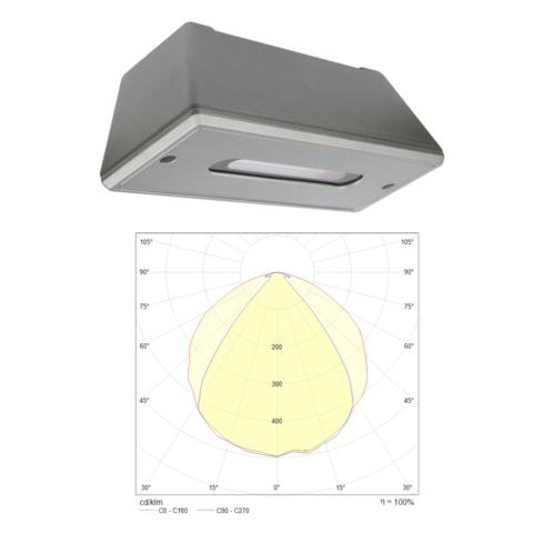 Светодиодные светильники эвакуационного освещения для промышленных помещений Stamina Zone IP65 Open Areas Teknoware с диаграммой светораспределения