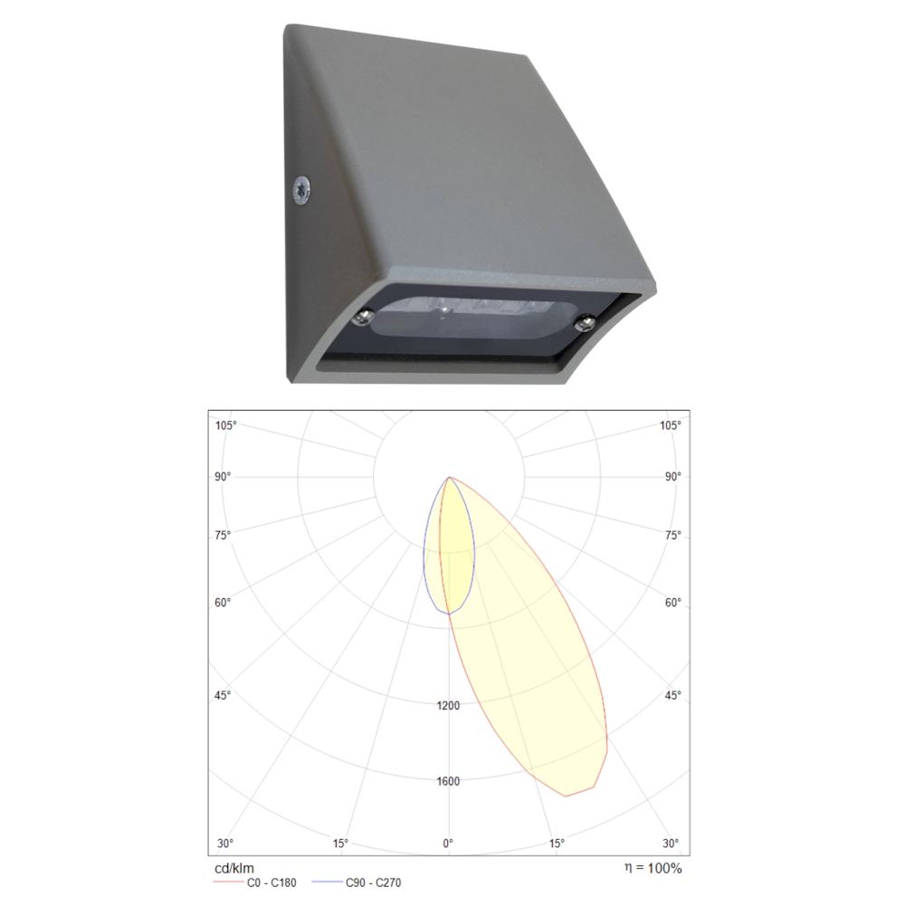 Светильник наружного аварийного освещения эвакуационных выходов SMOOTH Zone IP65 Teknoware с диаграммой светораспределения