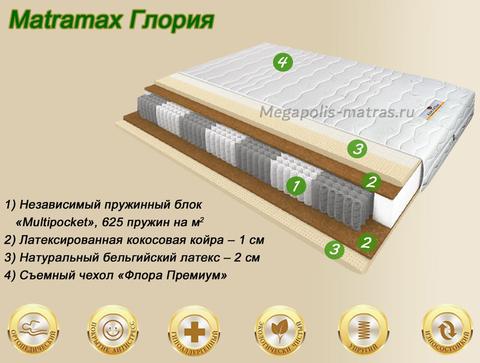 Матрас Матрамакс Глория купить в Москве от Megapolis-matras.ru