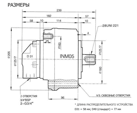 Гидромотор INM05-110