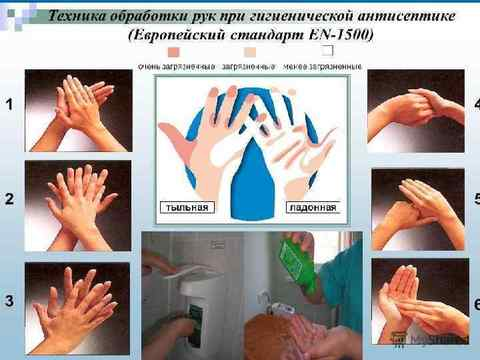«BC-SOFTODERM» – эффективный кожный антисептик