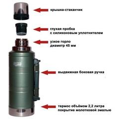 Термос Арктика 2200 мл 106-2200Р (зеленый) - 2