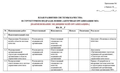 Приложение к Приказу - План развития системы качества в структурном подразделении Аптечная организация МО