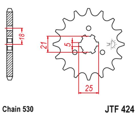JTF424
