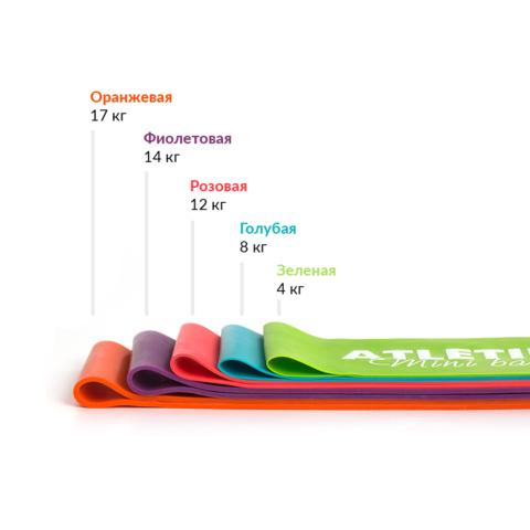 Фиолетовая петля Mini Bands (14 кг) 25*5 см