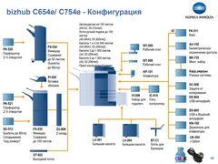 Цветное мфу Konica Minolta bizhub C654e (A2X1021)