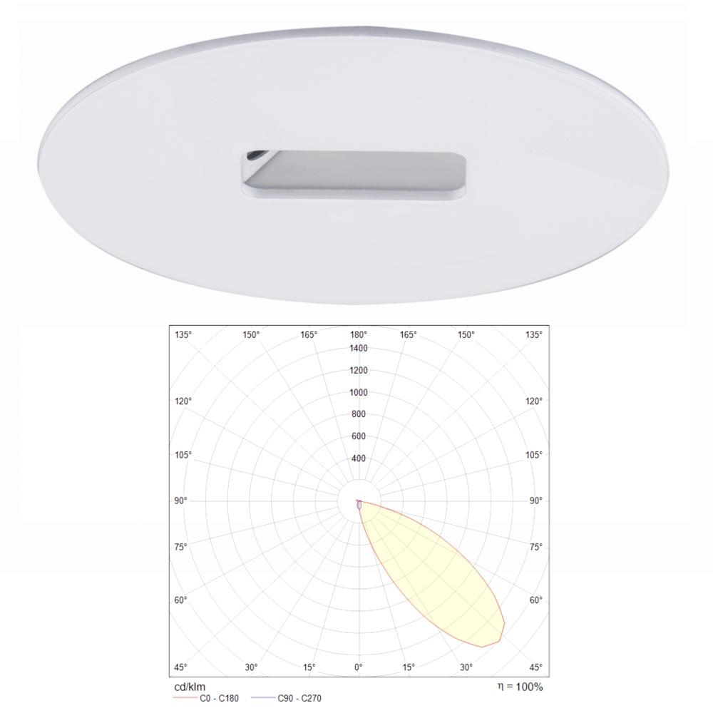 Светильник аварийной подсветки с диаграммой асимметричного светораспределения серии SLIMSPOT II ANGLE Teknoware