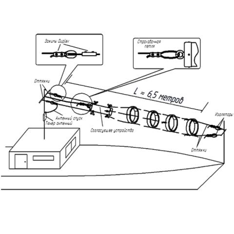 Коротковолновый речной антенный комплекс Radial RAK-7