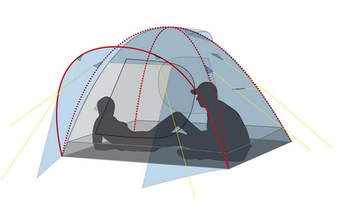 Палатка Canadian Camper KARIBU 3, цвет forest, схема 2.