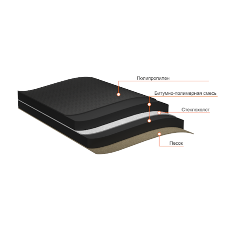 Подкладочный ковер anderep gl plus - Технониколь