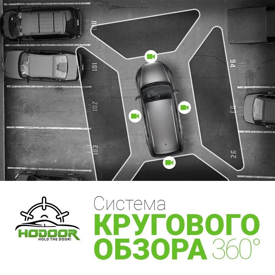 Система кругового обзора 360 HODOOR