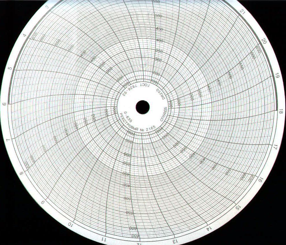Диаграммные диски, реестровый № 2165