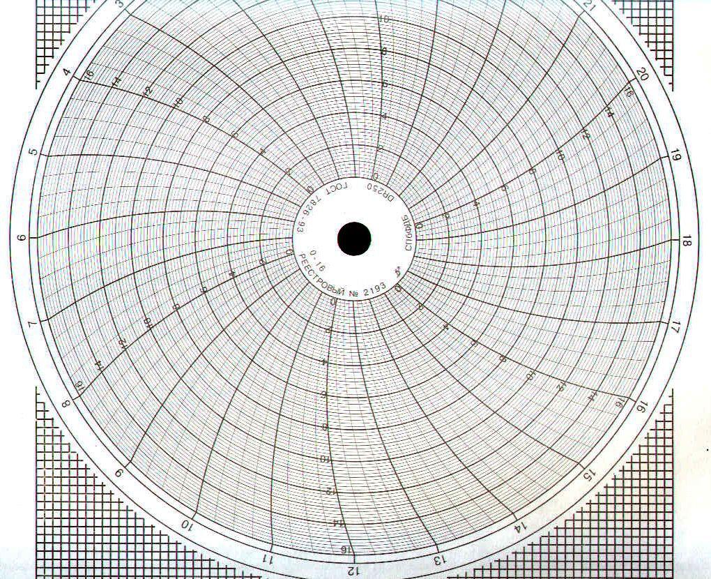 Диаграммные диски, реестровый № 2193