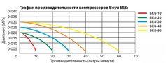 Компрессор BOYU SES-60 (60 литров в минуту)