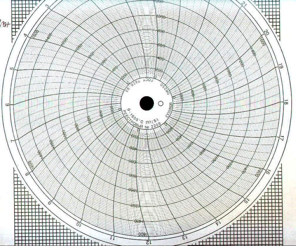 Диаграммные диски, реестровый № 2209