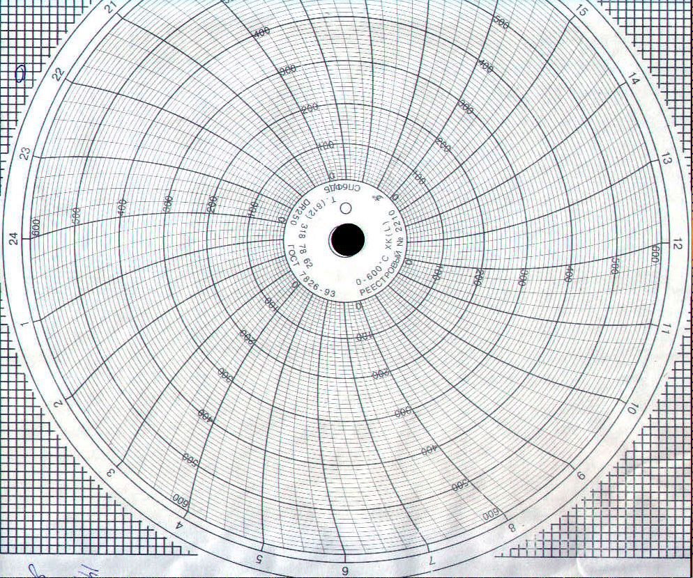 Диаграммные диски, реестровый № 2210